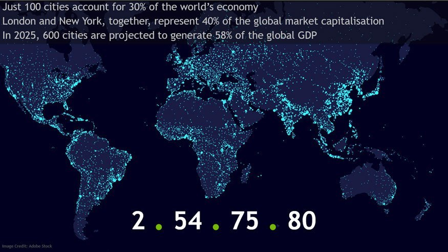 Cities-accounting-for-percentage-of-the-worlds-economy